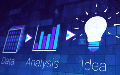 Using Data to Succeed in a Competitive Industry