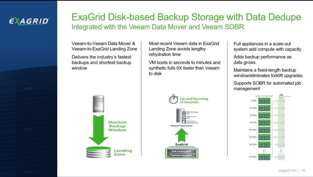 ExaGrid and Veeam - Better Together