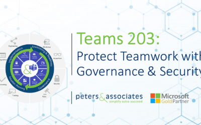 Teams 203: Protect Teamwork with Governance & Security (Recap)